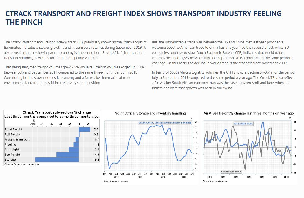 September 2019 Transport and Freight Index Report