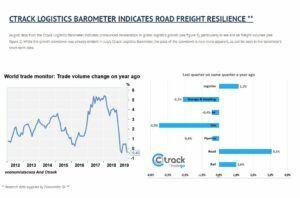 August 2019 Logistics Barometer Report