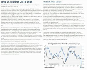 Ctrack May 2020 Transport and Freight Index Report